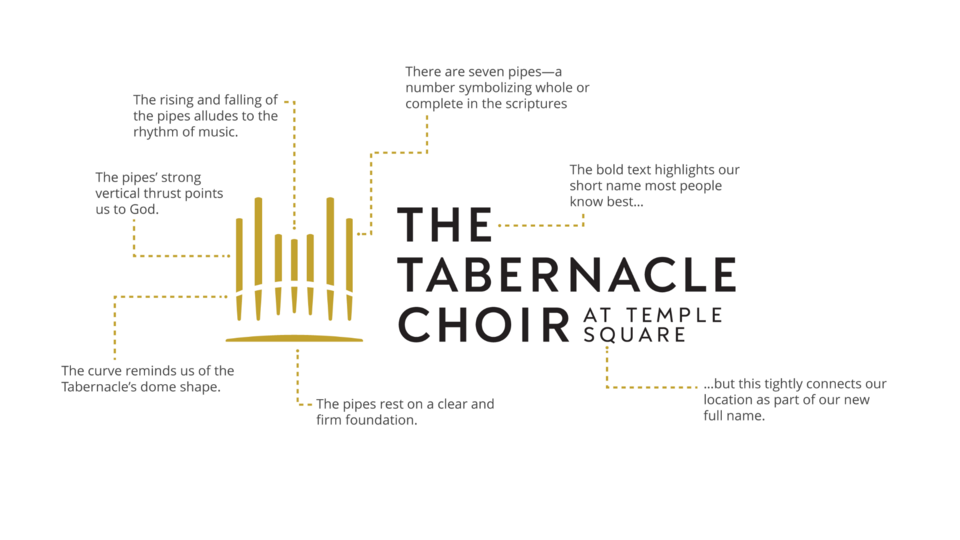 Newsroom Updates: Bentonville Arkansas Temple Location Announced and New Tabernacle Choir Logo