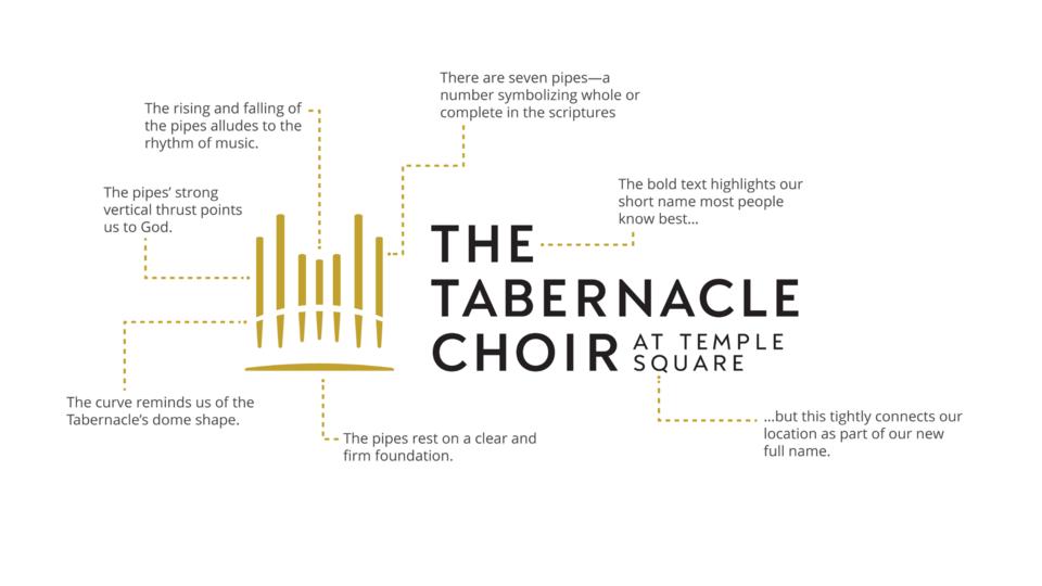 tabernacle choir logo